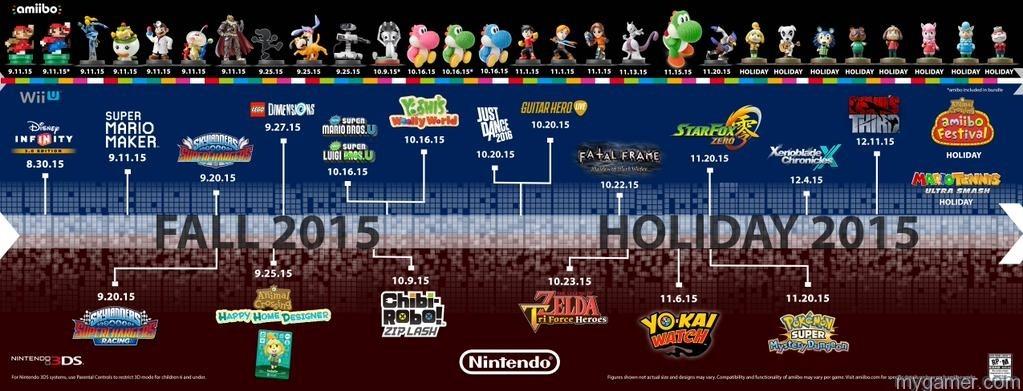 Nintendo 2015 Schedule