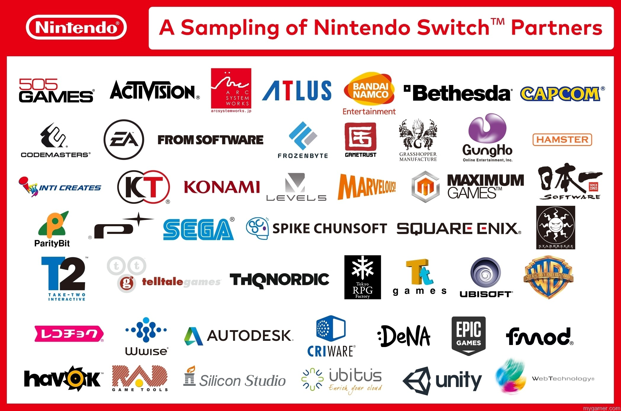 nx-switch-3rd-party-companies Nintendo NX is Nintendo Switch Nintendo NX is Nintendo Switch NX Switch 3rd Party Companies